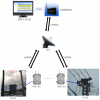 供应变压器及电力线防盗报警监测系统装置