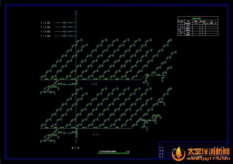一至六自动喷淋系统轴侧图 商场电气消防全套施工图