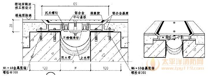 6.3 屋顶、闷顶和建筑缝隙 6.3.1~6.3.3 冷摊瓦屋顶具有较好的透气性,瓦片间相互重叠而有缝隙,可直接铺在挂瓦条上,也可铺在处理后的屋面上起装饰作用,我国南方和西南地区的坡屋顶建筑应用较多。第6.3.1条规定主要为防止火星通过冷摊瓦的缝隙落在闷顶内引燃可燃物而酿成火灾。 闷顶着火后,闷顶内温度比较高、烟气弥漫,消防员进入闷顶侦察火情、灭火救援相当困难。为尽早发现火情、避免发展成为较大火灾,有必要设置老虎窗。设置老 虎窗的闷顶着火后,火焰、烟和热空气可以从老虎窗排出,不至于向两旁扩散到整个闷顶,有