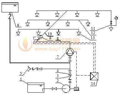 中华喷水电机电路图