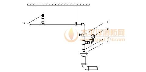 6.5 末端试水装置