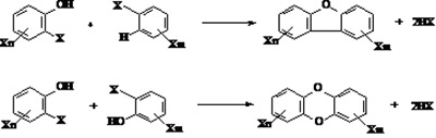 图9多卤代联苯醚在热裂解中产生多卤二苯并二噁英和多卤代二苯并呋喃的反应