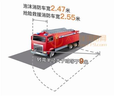 消防车转弯半径