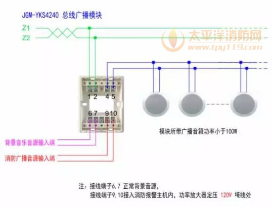 营口新山鹰JGM-YKS4240总线广播模块接线图