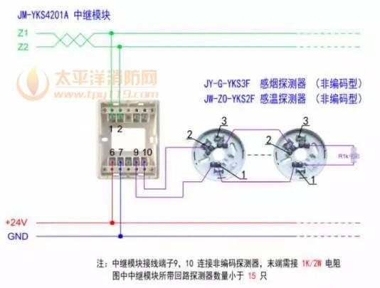 营口新山鹰JGM-YKS4201A中继播模块接线图