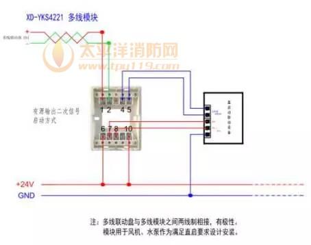 营口新山鹰XD-YKS4221多线模块接线图