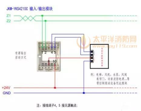 营口新山鹰JKM-YKS42100C输入/输出模块接线图