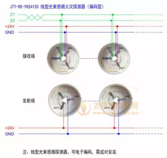 营口新山鹰JTY-HS-YKS4150线性光束感烟火灾探测器接线图