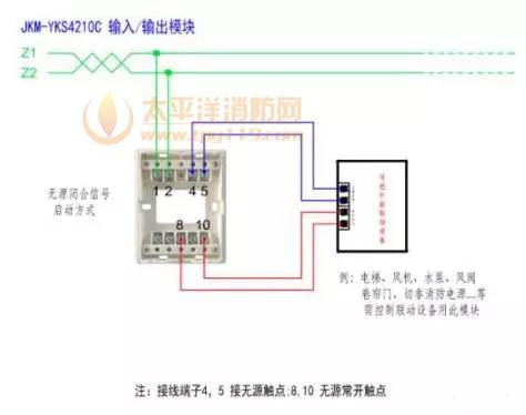 营口新山鹰JGM-YKS4210C输入/输出模块接线图