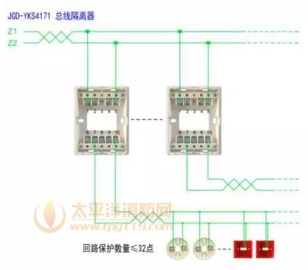 营口新山鹰JGD-YKS4171总线隔离器接线图