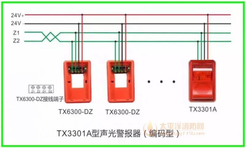 泰和安消防 各类产品接线指导示意图