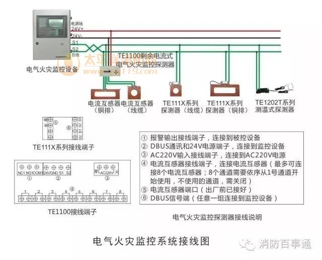 各系统接线示意图