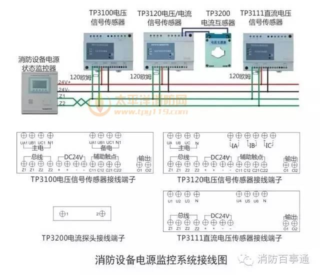 泰和安消防设备电源监控系统接线图