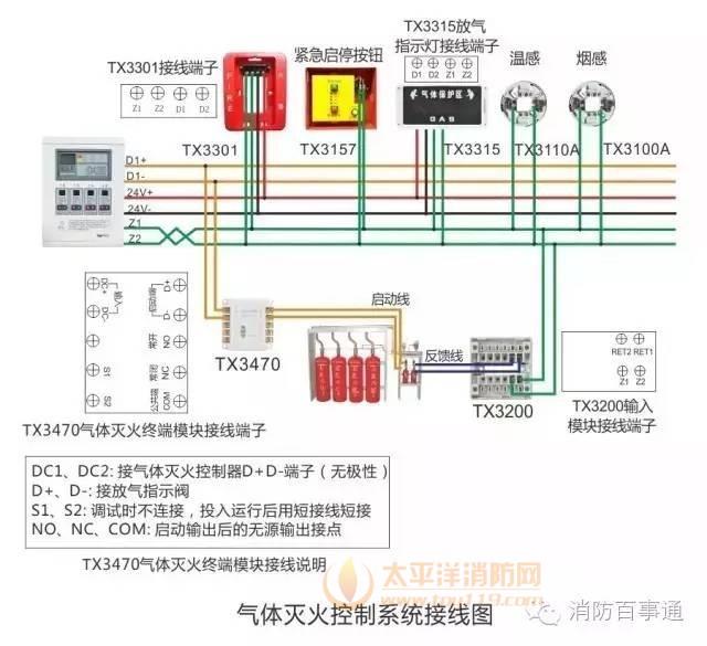 泰和安气体灭火控制系统接线图