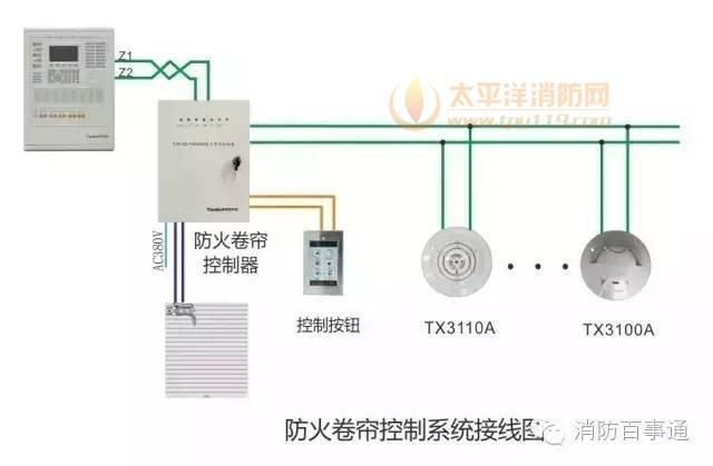 泰和安防火卷帘控制系统接线图