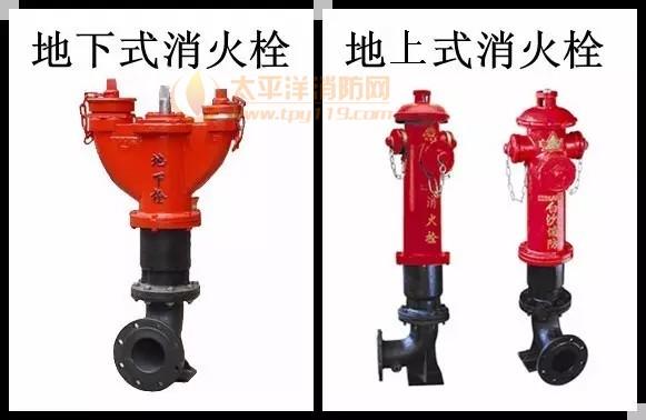 室外消火栓按其安装场合可分为地下式和地上式两种
