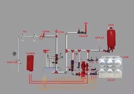 湿式系统结构示意图