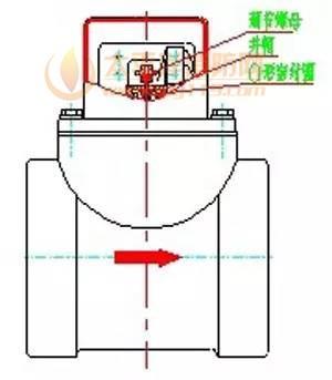 水流指示器安装图