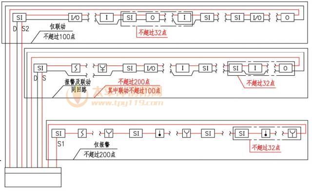 系统总线上应设置总线短路隔离器