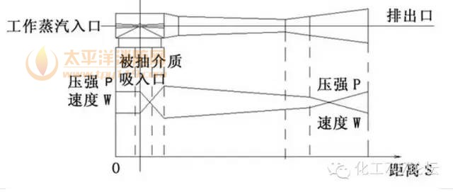 画出同时喷射的电路图