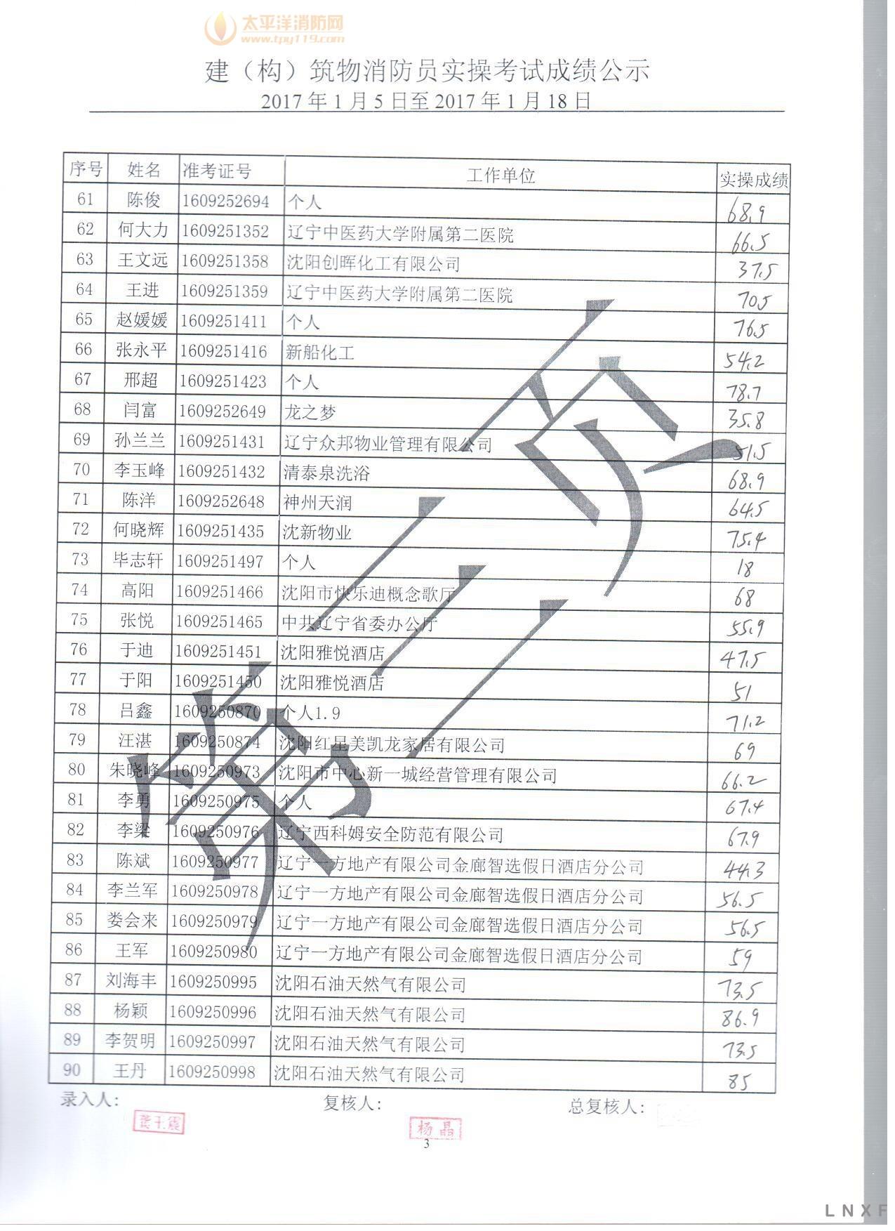 2017年建(构)筑物消防员职业技能鉴定实操考试成绩公示(01.05-01.18)