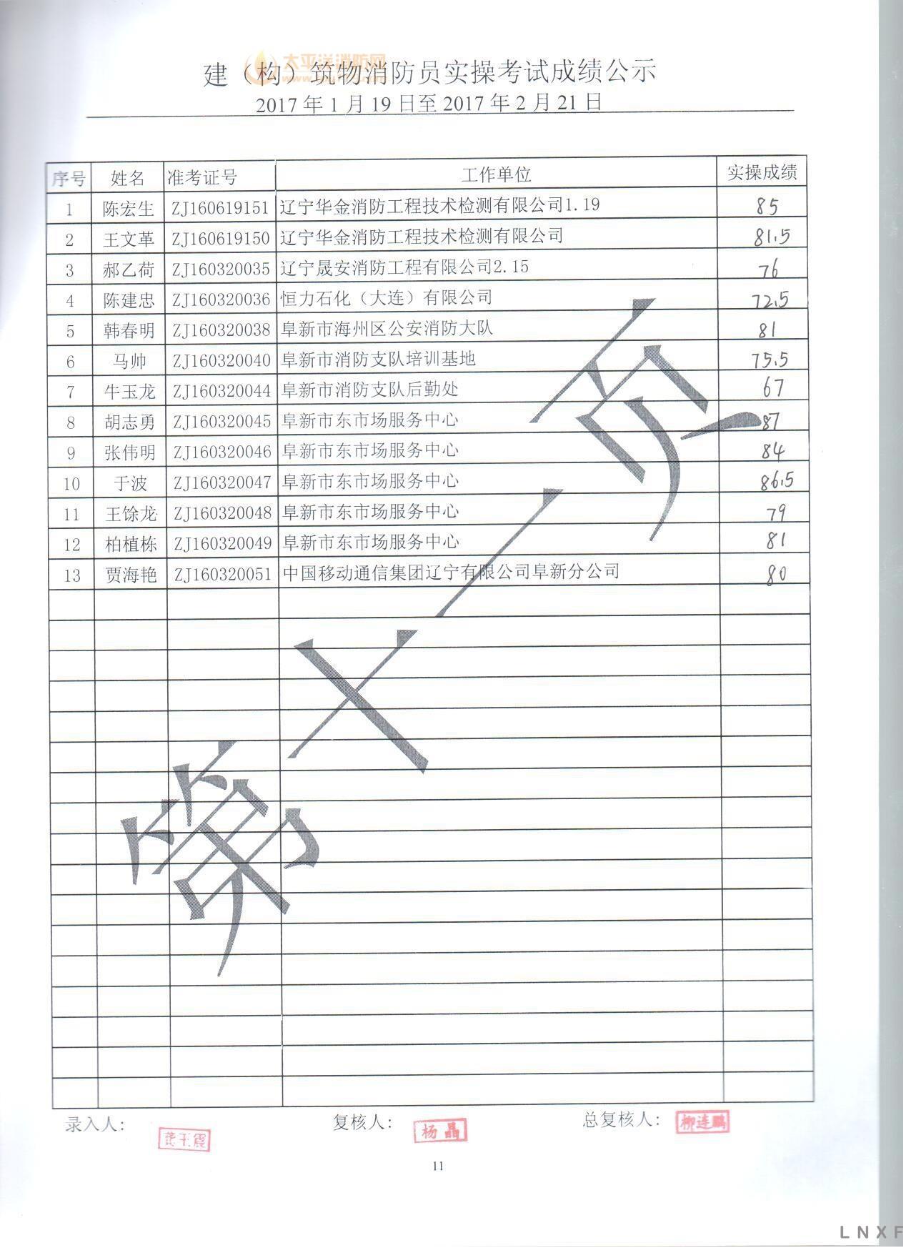 辽宁2017年建构筑物消防员职业技能鉴定实操考试成绩公示(01.19-02.21)