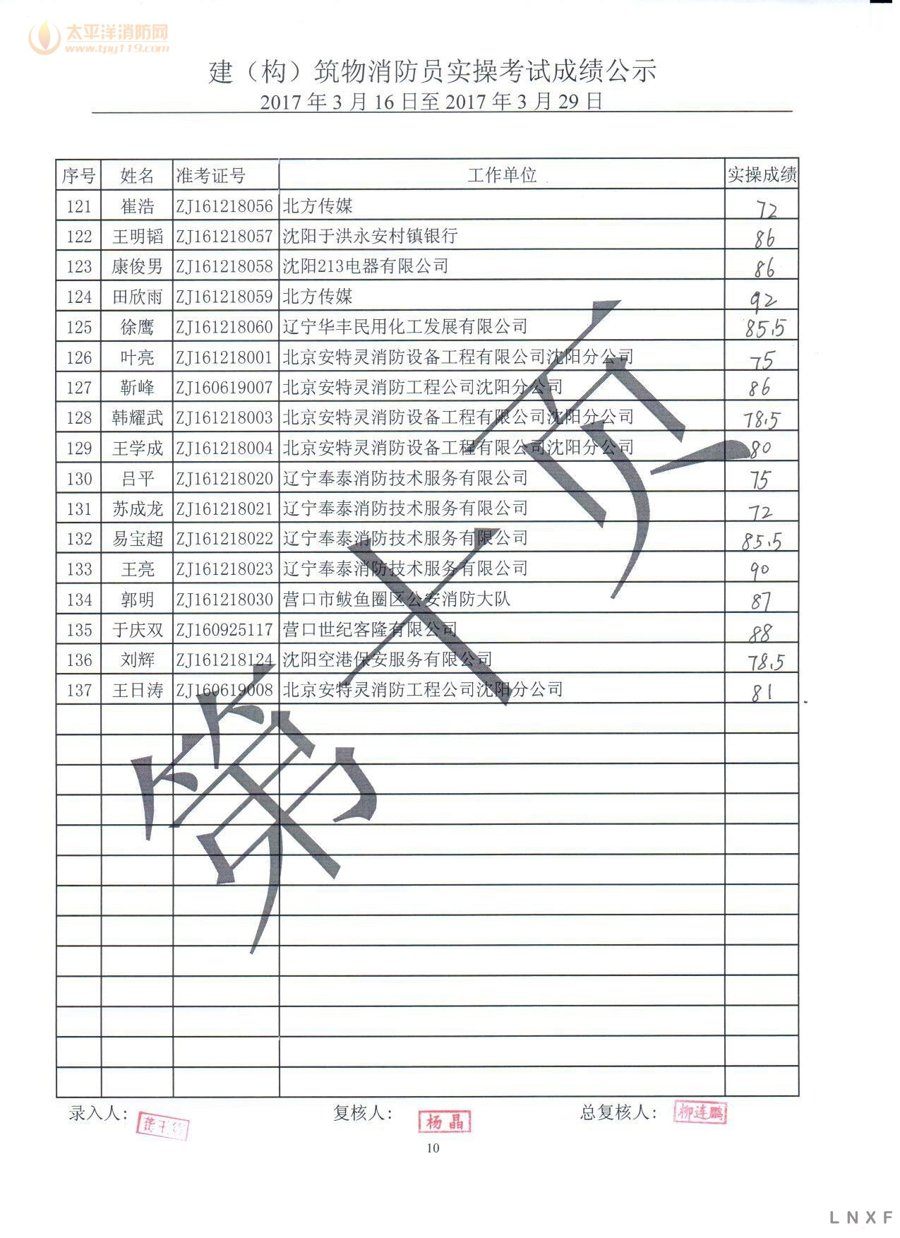 辽宁2017年建构筑物消防员(3.16-03.29)实操考试成绩公示