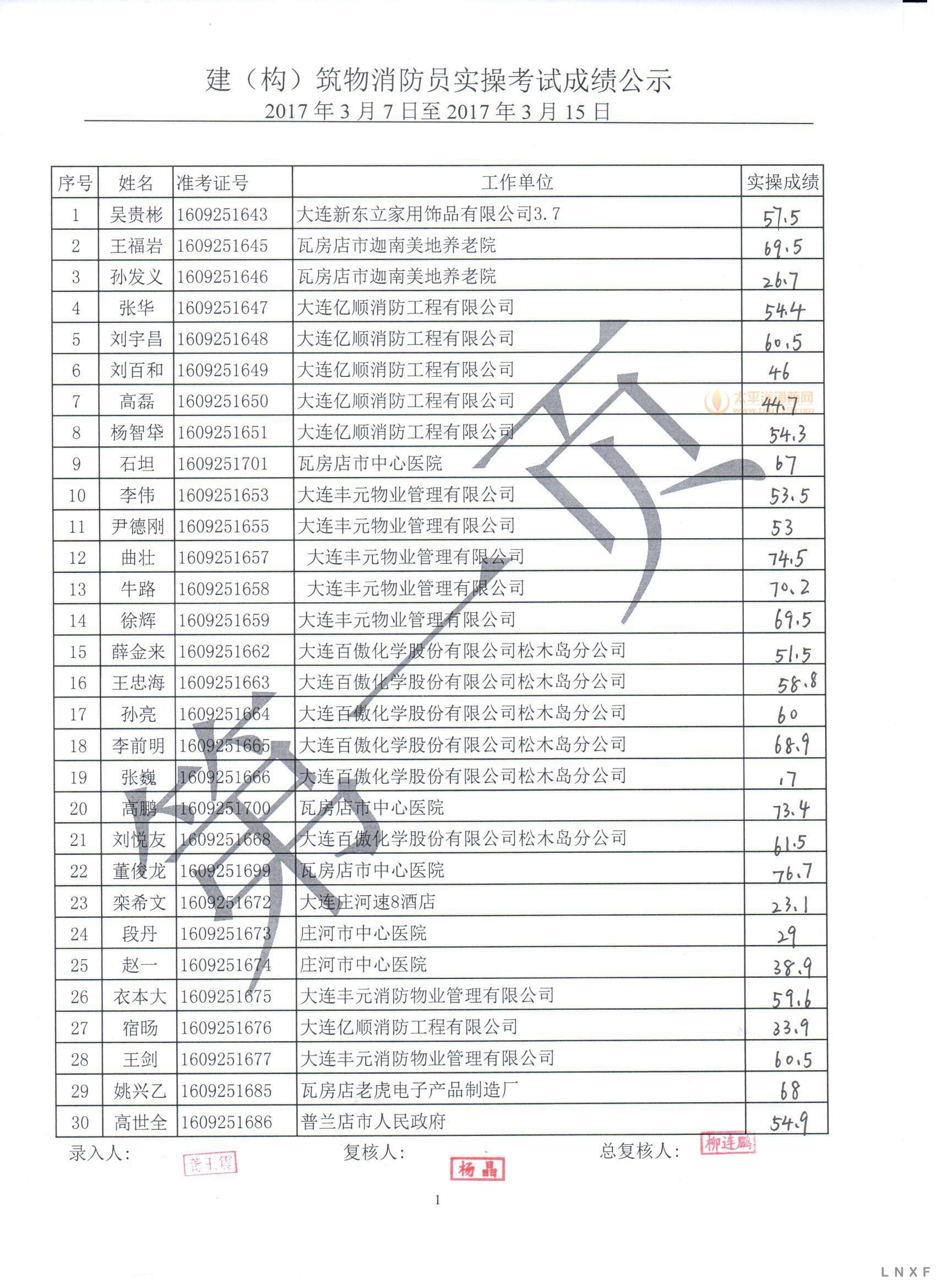 辽宁2017年(3.07-03.15) 建构筑物消防员实操考试成绩公示