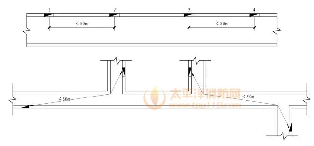 在满足1股水柱同时到达任意一点的情况下,消火栓2和3的距离可大于50m