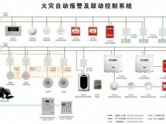 火灾自动报警系统的产品保养方法