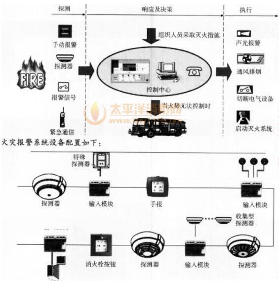 某热电厂隶属XX公司,其中发配电工段负责公司发电和配电系统的管理工作