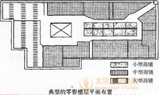 某购物中心共四层,建筑面积约为28000㎡,该建筑中设有一中庭