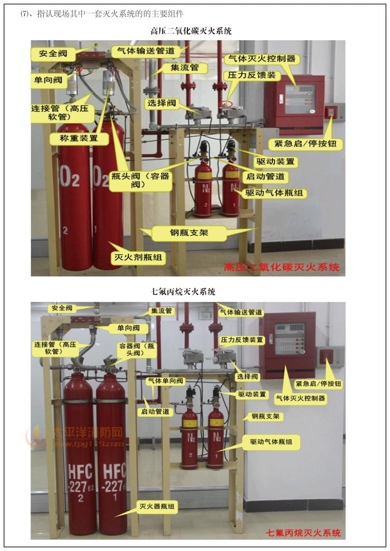 中级建构筑物消防员实操考试资料-7