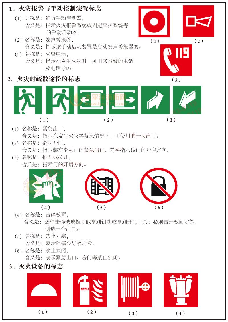 中级建构筑物消防员实操考试资料-13